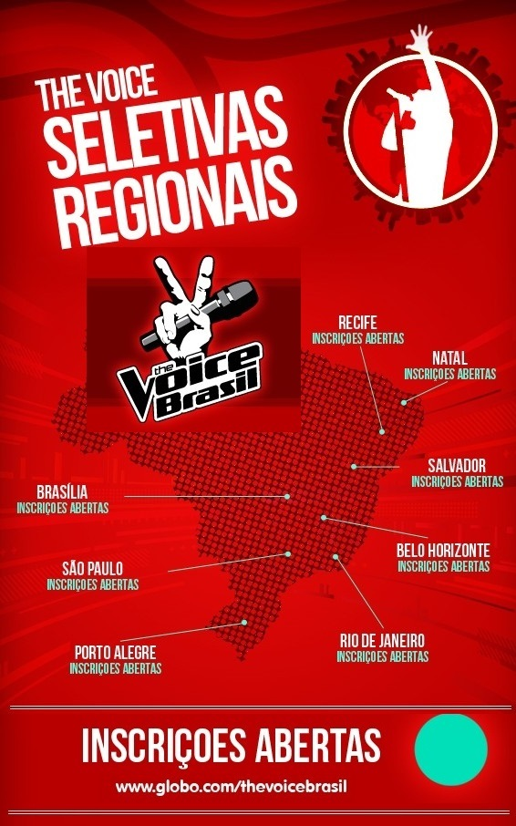 THE VOICE REGIONAIS